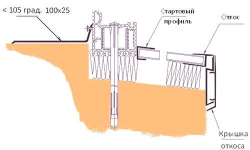 Схема монтаж пластикового